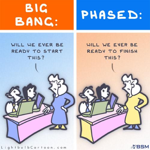 ERP Big Bang vs Phased implementation