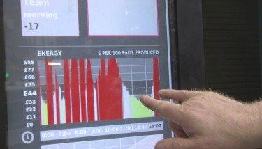Energy Tech Data