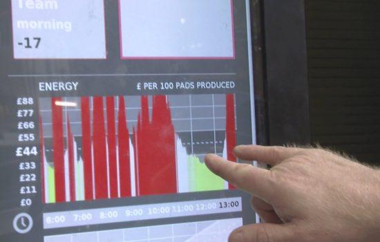 Energy Data