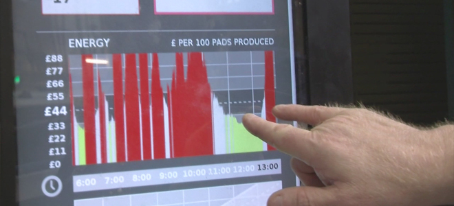 A large manufacturer may unknowingly have had an incorrect rate being applied on their energy bills for years