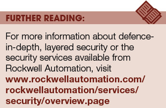 Rockwell further reading