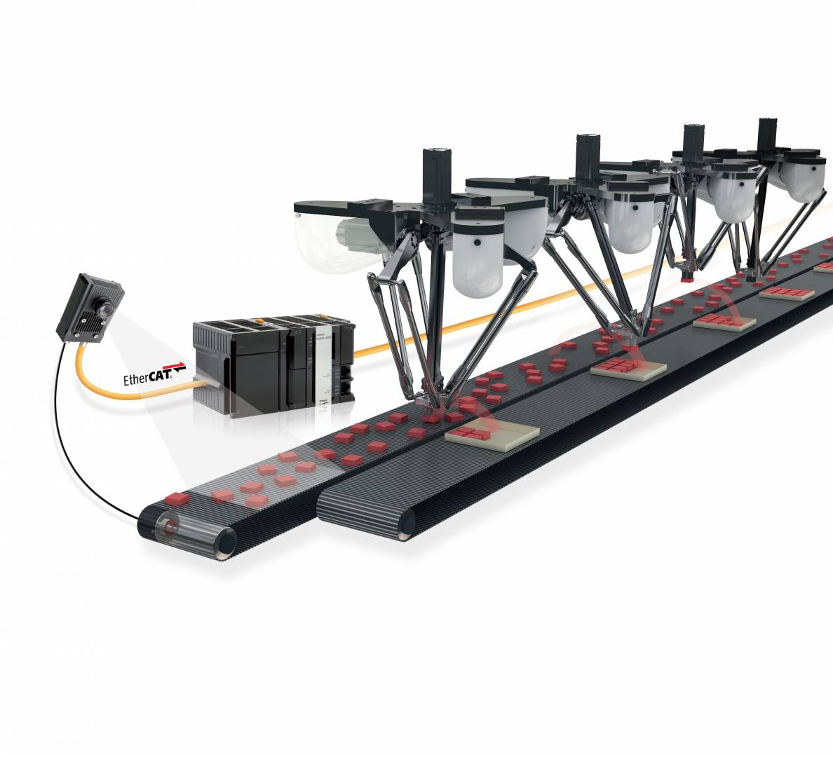 Omron's Sysmac NJ Delta controller will run up to eight robots