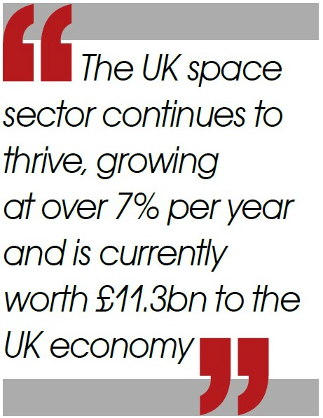 UK Space - Pull Quote