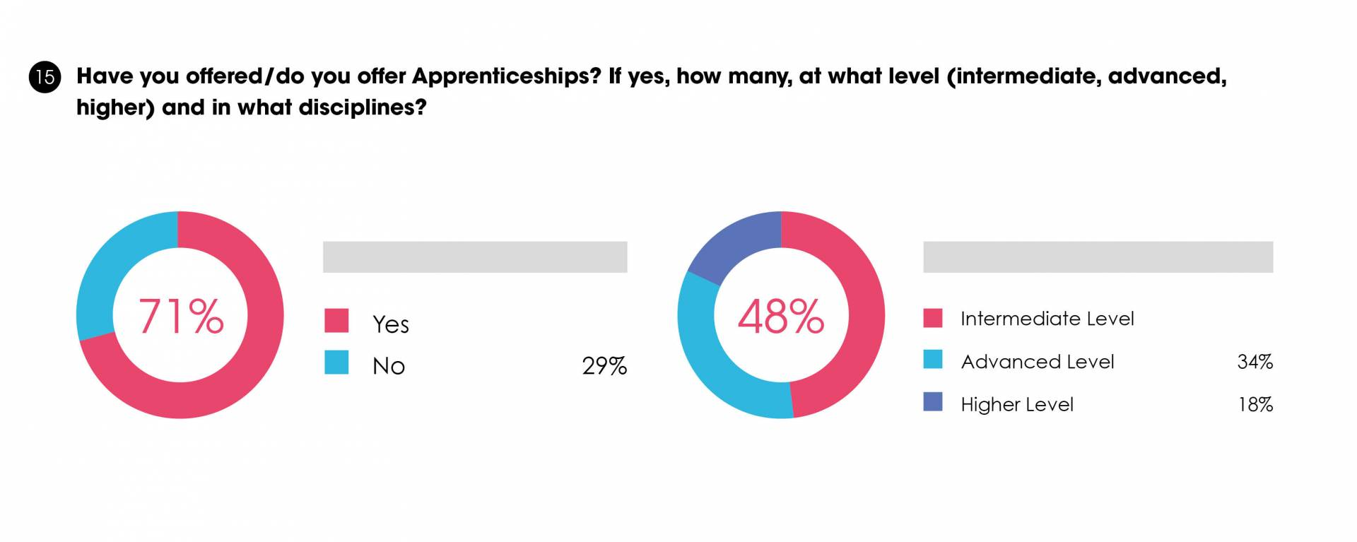 AMR 2015: UK manufacturers boosting apprenticeships