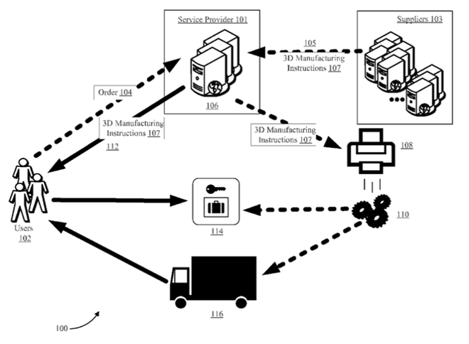 Amazon's 3D printing truck patent diagram - image courtesy of US Patent & Trademark Office