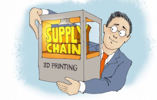 3D Printing Supply Chain and additive manufacturing