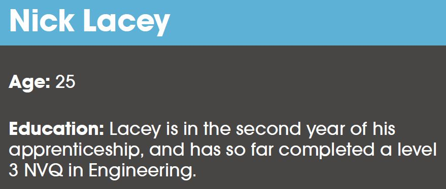 Nick Lacey - CV in Brief