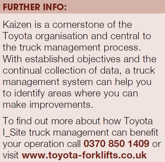 Toyota Forklifts Info