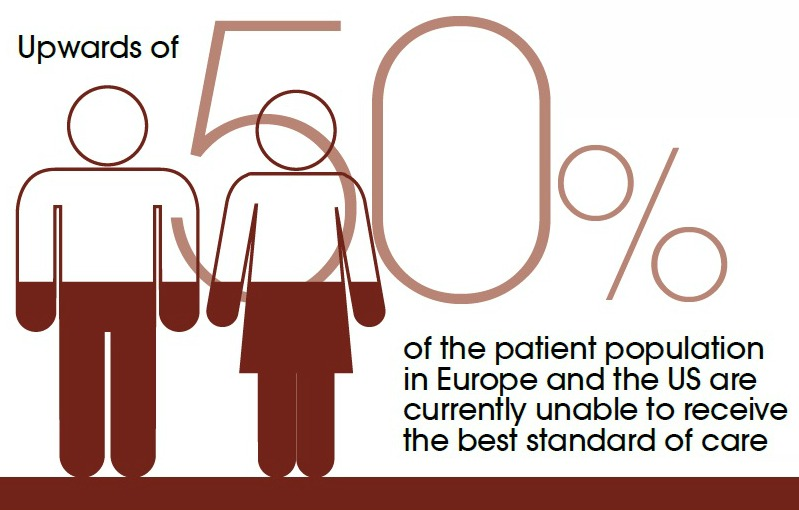 Breast Cancer Patient Population Infographic