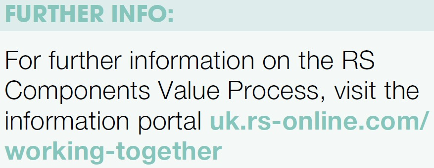 RS Components Value Process Link