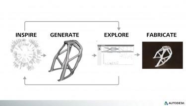 Autodesk - Generative Design