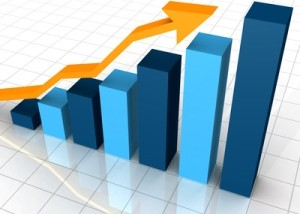 Business Graph with arrow showing profits and gains - Incremental Gains