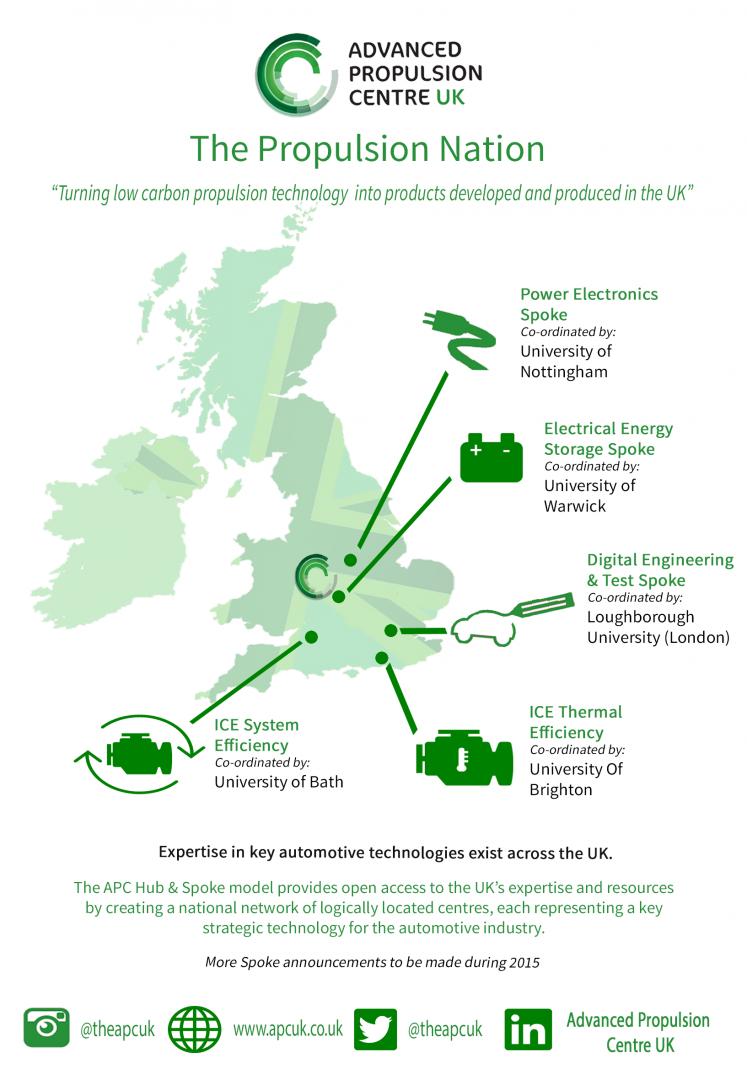 APC-Spokes-Infographic-2015