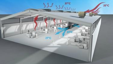 Colt - The coolstream evaporative cooling principle
