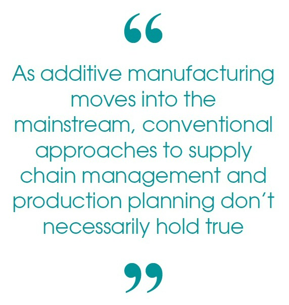 Additive Manufacturing PQ2 March 2016