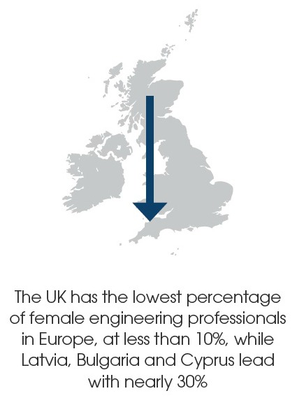 Women in Manufacturing - Infographic April 2016 C