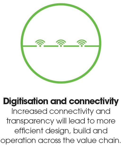 Megatrend - Digitisation & Connectivity - May 2016