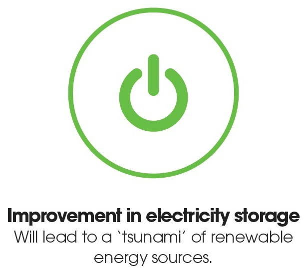 Megatrend - Electricity Storage - May 2016