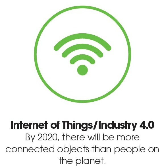 Megatrend - Inernet of Things IoT Industry 4.0 - May 2016