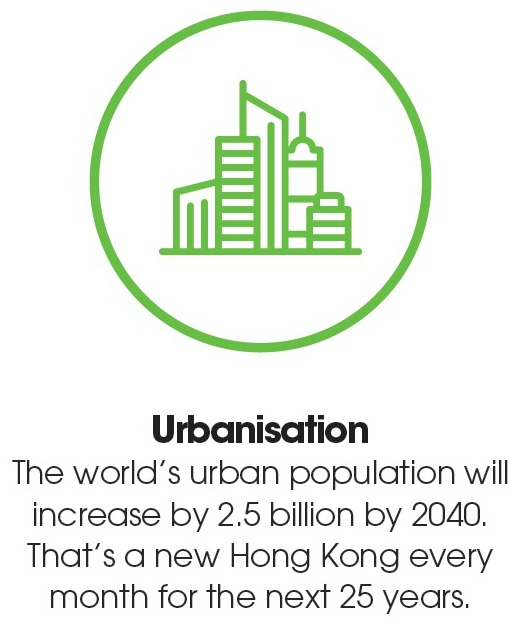 Megatrend - Urbanisation - May 2016