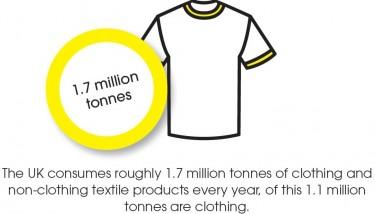 UK Textiles Infographic 1 - Oct 2016