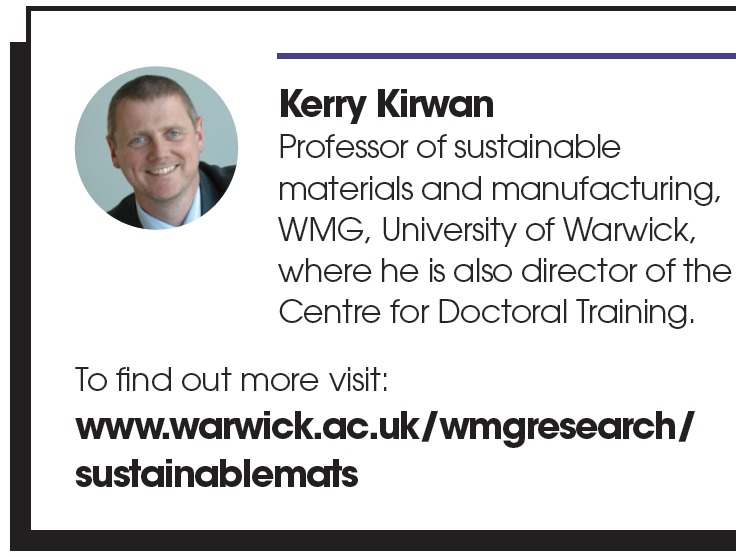 Professor Kerry Kirwan, WMG Contact - Sustainability