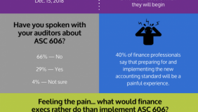 Intacct Infographic - Are you prepared for ASC 606