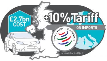 Impact of WTO tarrifs_imports2