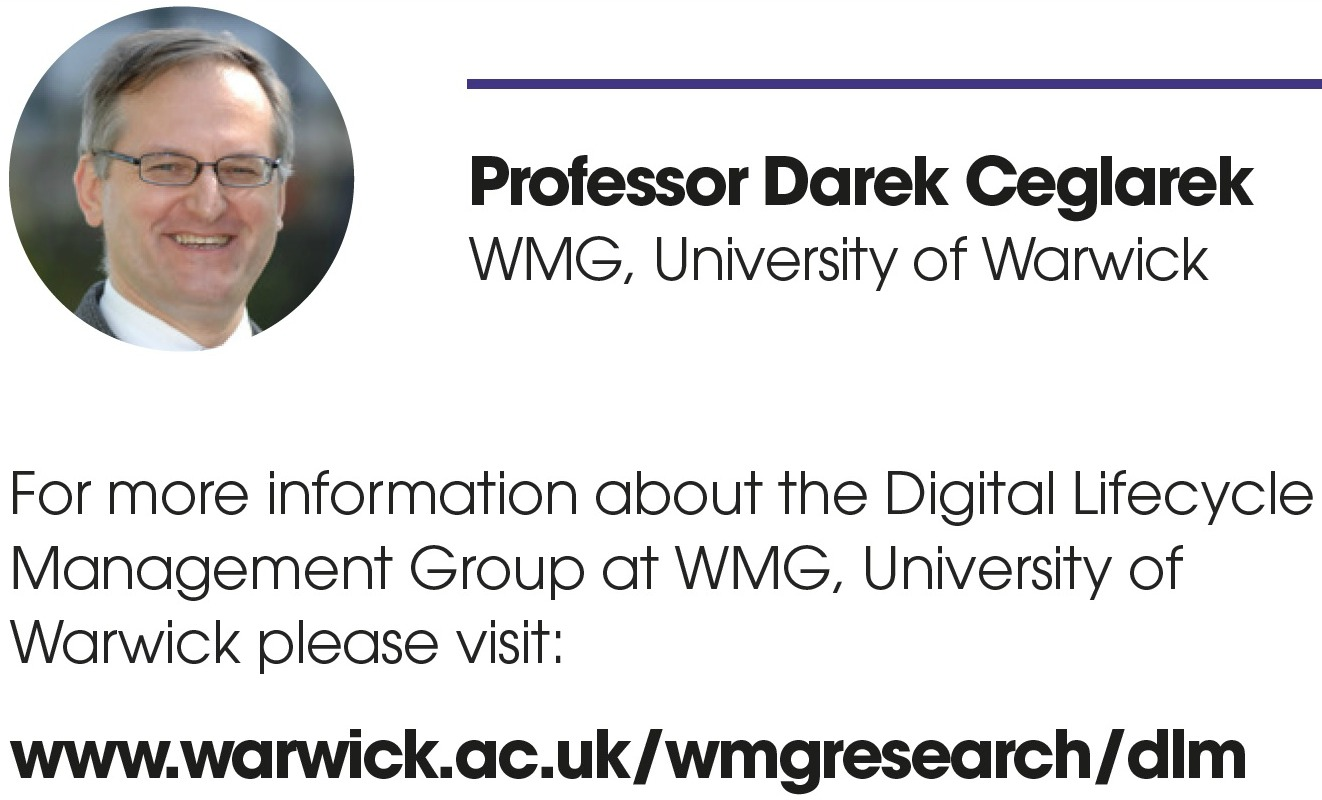 Professor Darek Ceglarek WMG, University of Warwick