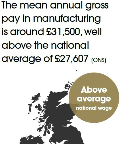 Manufacturing Myths - Infographic 3 - - image courtesy of The Manufacturer