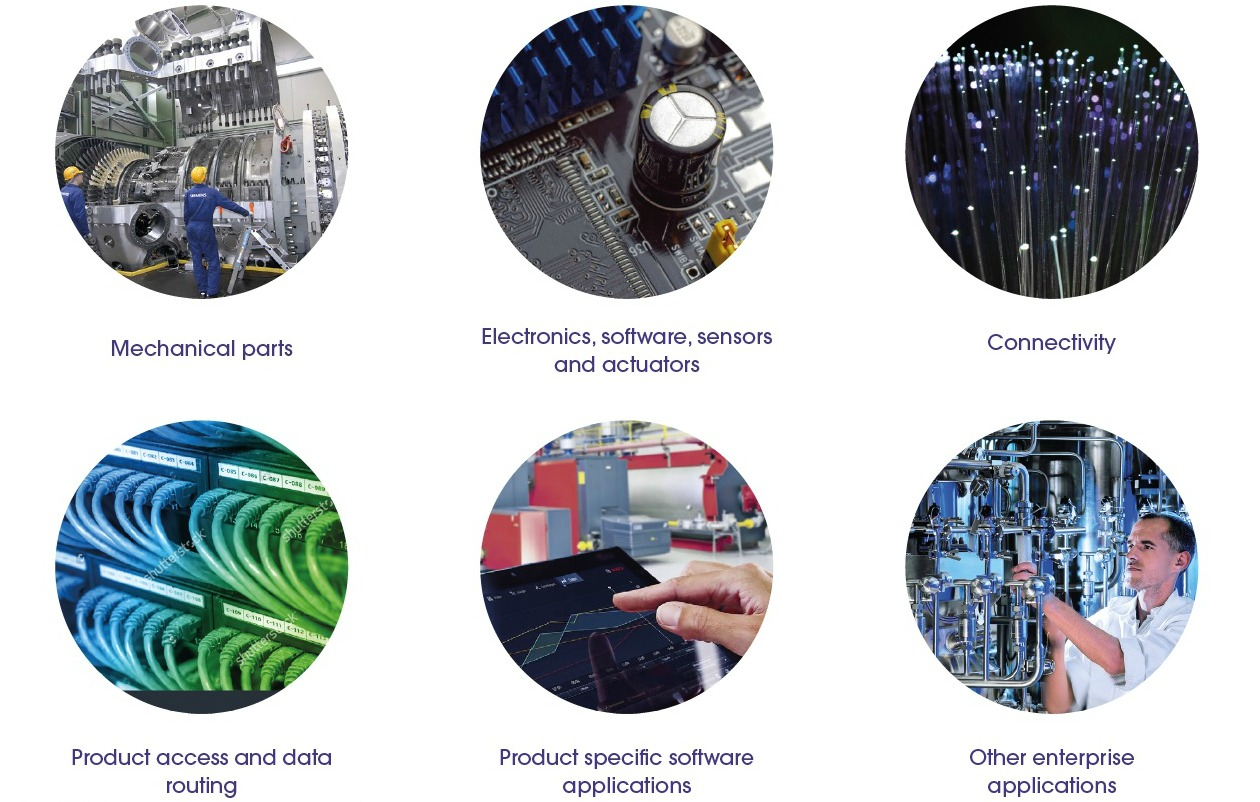 Six Layers of the Industrial Internet of Things IoT