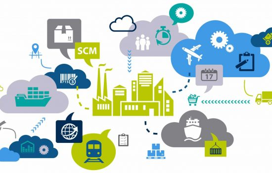 Full Supply Chain Optimization incorporates many interrelated facets - image courtesy of APS