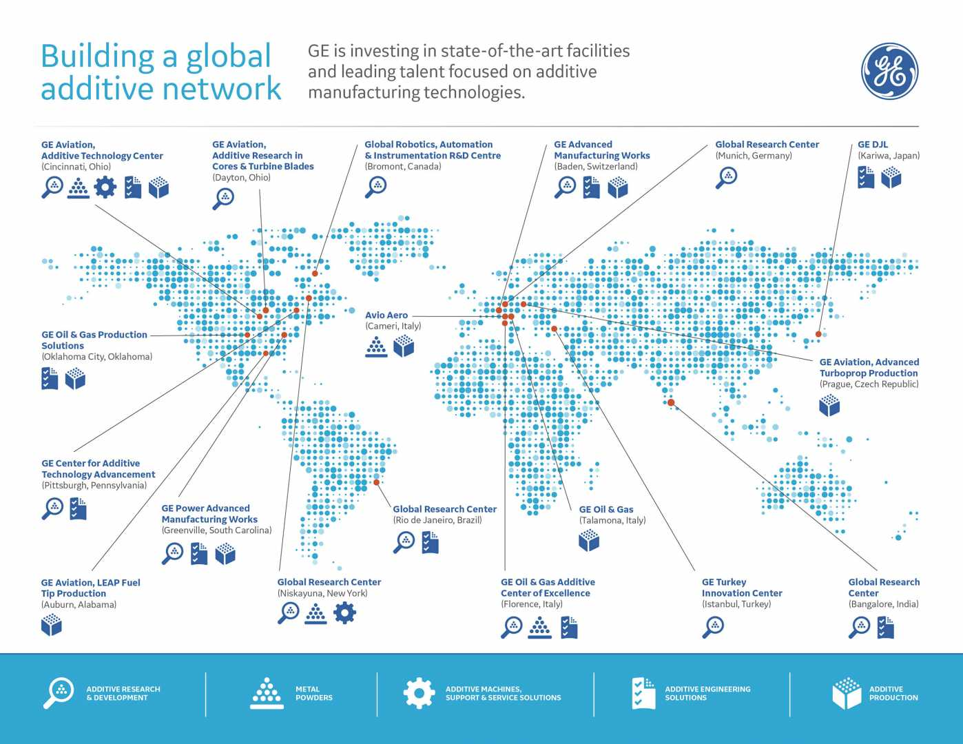 Building a global additive network - image courtesy of GE Additive