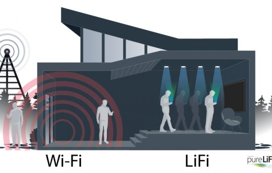 The IoT enabled Li-Fi market is growing and impacting the consumer behaviour and their purchasing patterns - image courtesy of Business Wire.