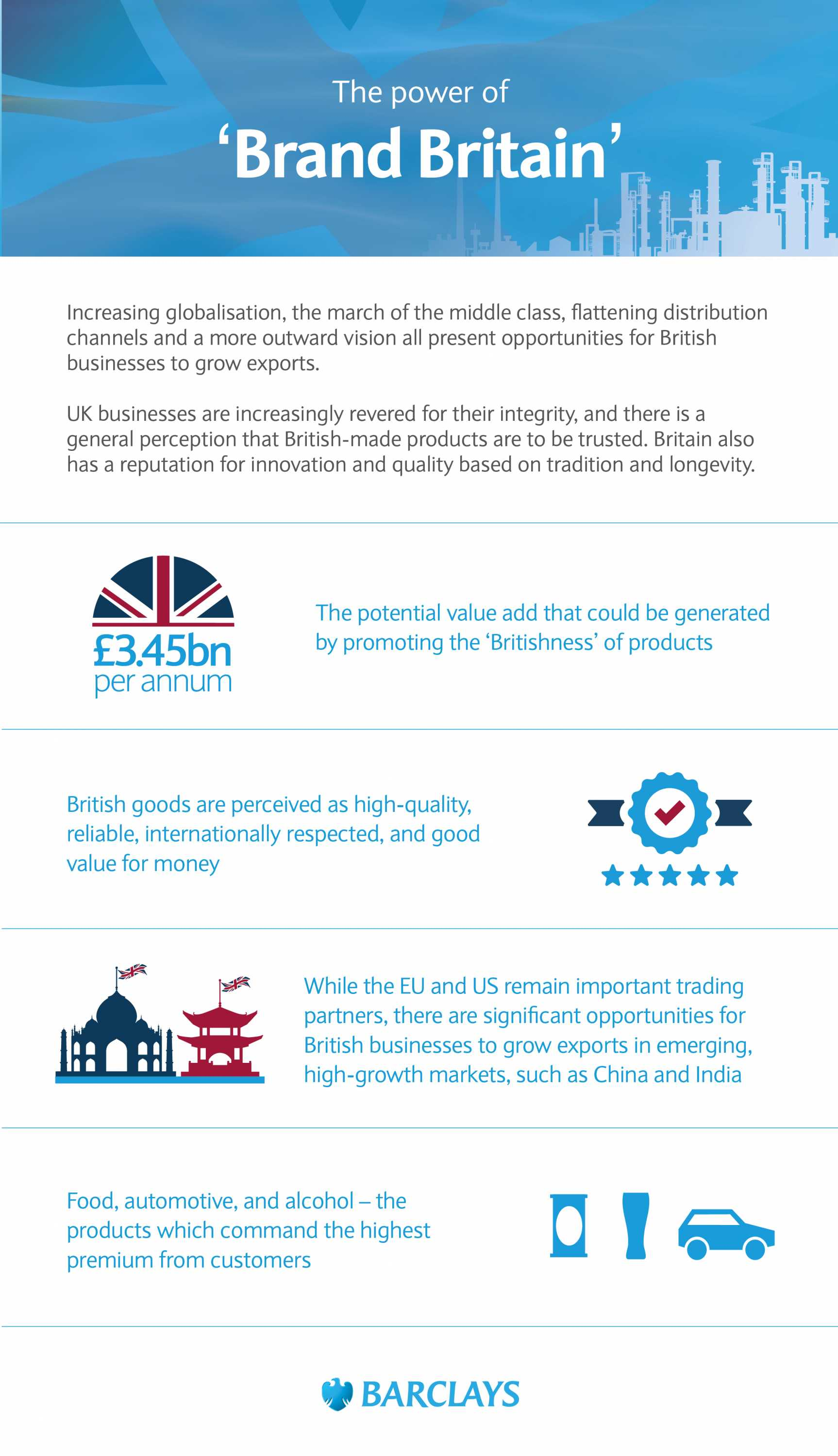 Barclays Brand Britain: Export Opportunities for UK Businesses - Infographic