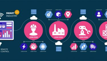 Industry 4.0, the Fourth Industrial Revolution, Smart Manufacturing Data Analytics Digital Transformation Connected value chains - stock image