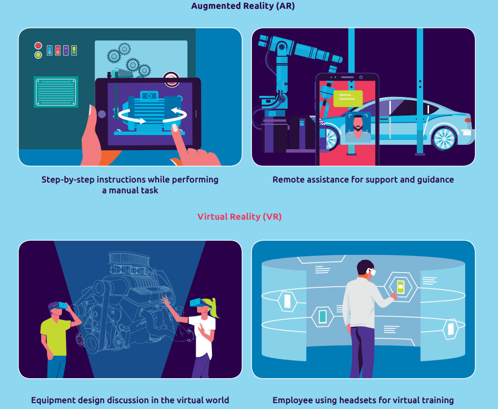 Immersive Technologies Use Cases - Augmented Reality and Virtual Reality - Capgemini Research Institute