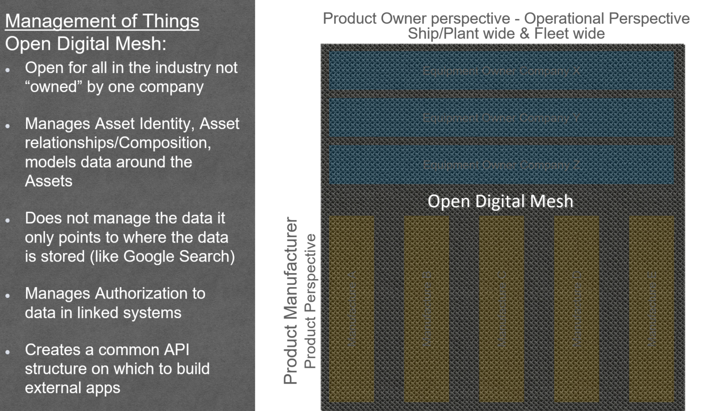 Manufacturing Leaders' Summit: Data ownership in complex IoT ecosystems - Chart 3