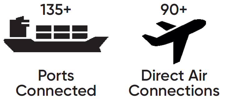 Malta Infographics - 135+ ports and 90+ direct air connections