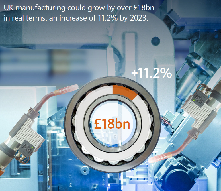 Barclays Corporate Banking Manufacturing report, A New Image for Manufacturing 2018 - Economic Growth from Recruitment - Careers in Manufacturing