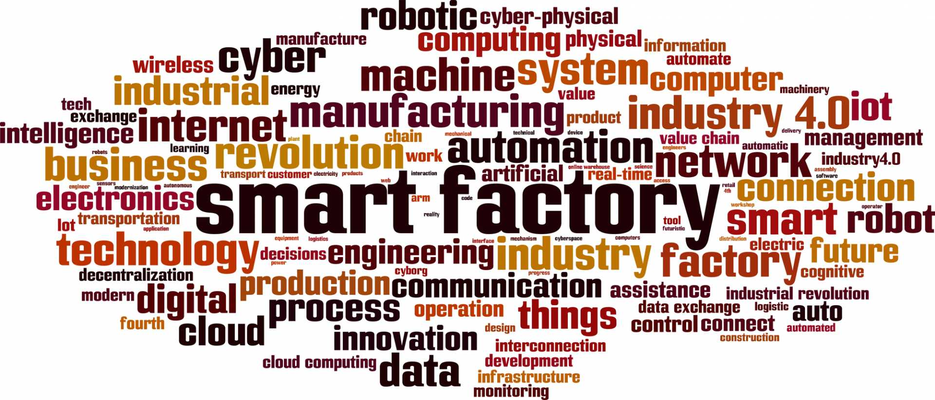 Smart factory word cloud concept drones to digital twins, augmented reality to blockchain, edge to the cloud, predictive maintenance to machine learning digital transformation - image courtesy of Depositphotos.