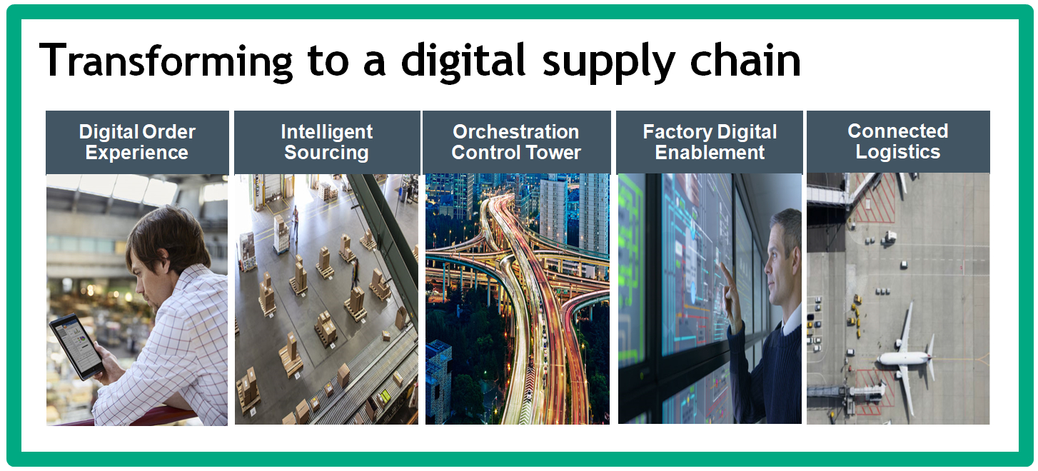 HPE IDS Keynote - Transforming to a Digital Supply Chain