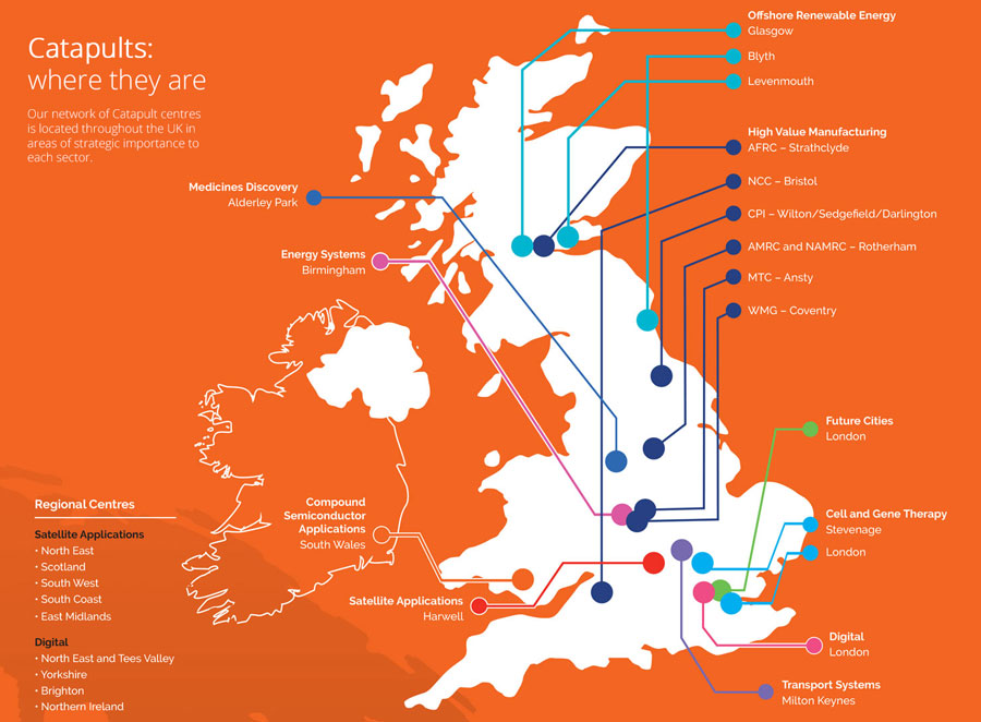 "Map of Catapult Centres - The Catapult Centres are an elite network of world-leading technology and innovation centres designed to transform the UK's capability for innovation and help drive future economic growth. The centres are not-for-profit, independent organisations which connect businesses with the UK's research and academic communities to ""close the gap between concept and commercialisation"". They are established and overseen by the UK's innovation agency, Innovate UK."