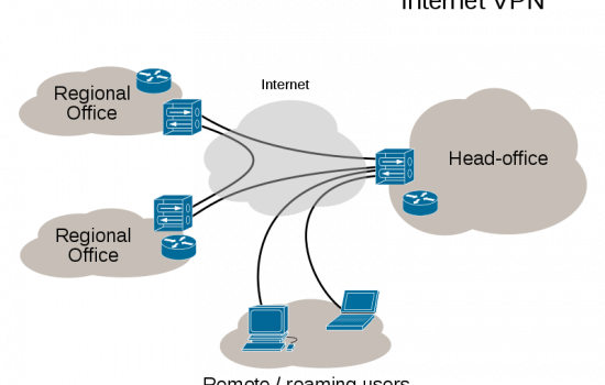 A diagram of an 'Internet VPN' - image courtesy of Profy1