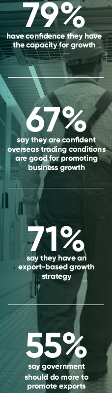 Annual Manufacturing Report 2019 - Growth and Exports Key Findings