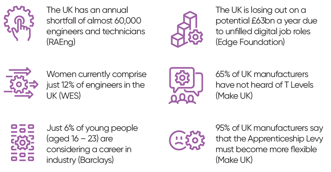 UK Manufacturing and the Education Sector