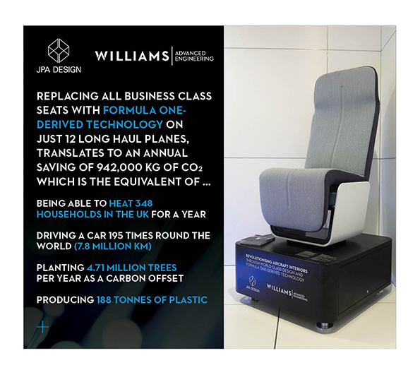 Airbus, British Airways, Williams, JPA Design and SWS join forces on innovative new aircraft seat - image courtesy of ATI.