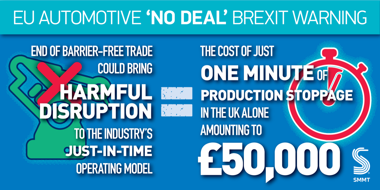 No-deal Brexit automotive disruption
