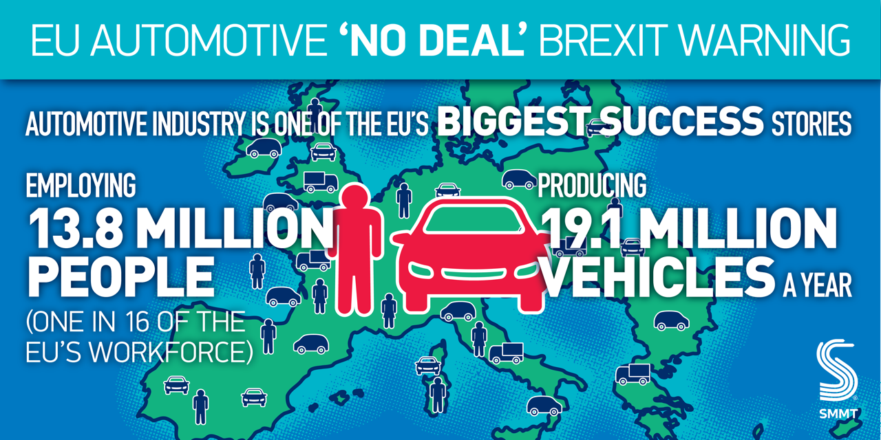 No-deal Brexit automotive success story