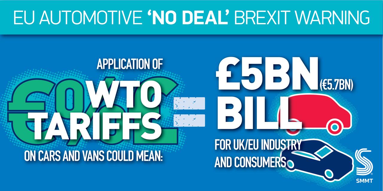 EU auto WTO tariffs infograph